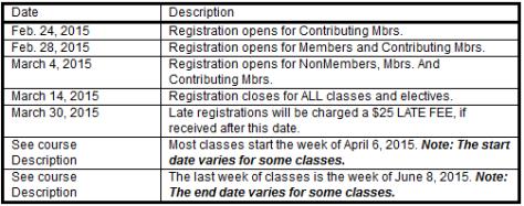 Spring2015RegistrationSchedule