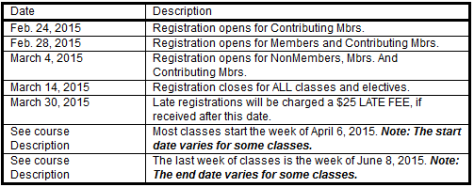 Spring2015RegistrationSchedule